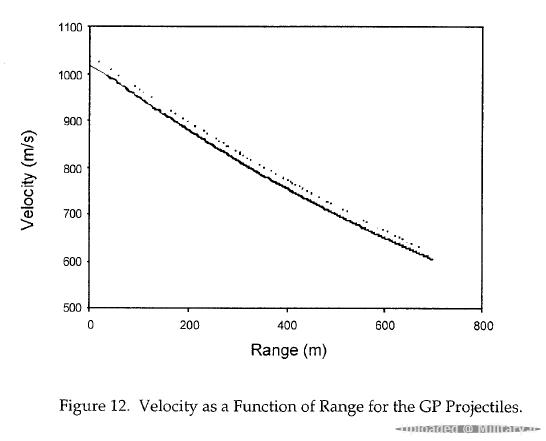 CTA-GP_projectile.PNG