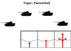 thumb_Tiger-panzerkeil.PNG