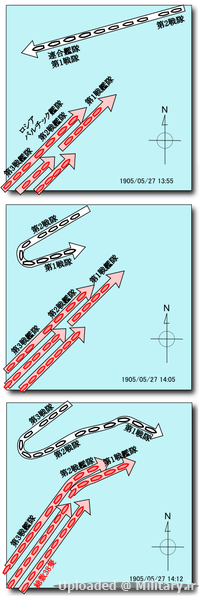204px-Battle_of_Tsushima_28Chart_1-329_J