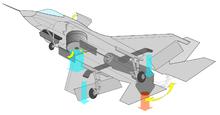 220px-F-35B_Joint_Strike_Fighter_%28thru