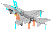 220px-Yak-38_Lift_Engines_NT.PNG